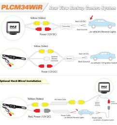 plcm34wir diagram pyle plcm34wir wireless rear view backup camera and monitor pyle backup camera wiring diagram at [ 1000 x 1000 Pixel ]