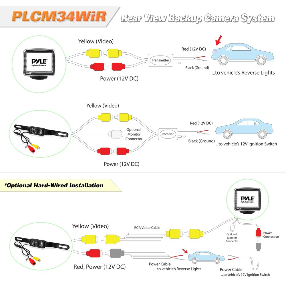medium resolution of plcm34wir diagram pyle plcm34wir wireless rear view backup camera and monitor pyle backup camera wiring diagram at