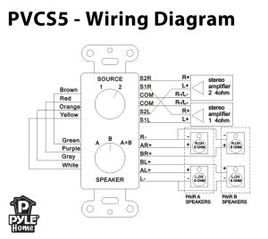 PyleHome  PVCS5  InWall AB SpeakerSource Switch