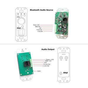 Pyle  PWPBT67  InWall Bluetooth Audio Receiver, Dual