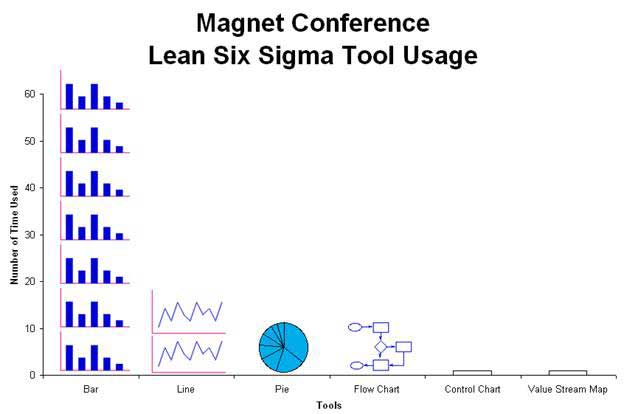 spaghetti diagram six sigma u verse home wiring why healthcare isn t getting better quality digest lean training working