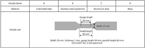 stress strain diagram for steel westinghouse 12 lead motor wiring tensile test metallic materials using rate control and | quality ...