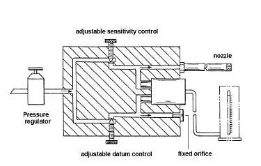 Ct Shorting Block Wiring Diagram CT Shorting Terminals