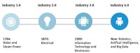 Bridging the Industry 4.0 Innovation Gap | Quality Digest