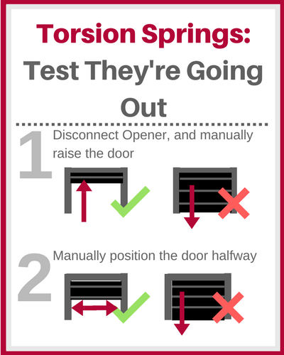Garage Door Torsion Spring Installation