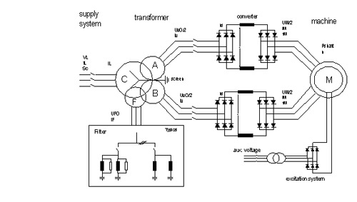 Basic Current Transformer Wiring Diagram