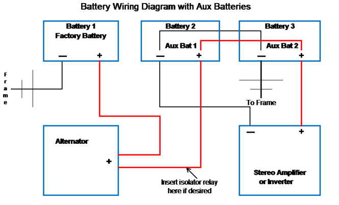 battery charging alternator wiring diagram wiring diagram dodge wiring diagrams automotive trailer diagram