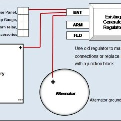 Auto Charging System Wiring Diagram Single Phase Induction Motor Alternator Frequently Asked Questions Faq