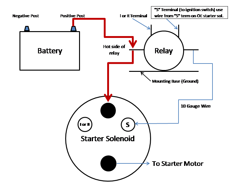 RelayWiringSchematic starter relay wiring diagram & starter relay wiring diagram gandul 77 fxe wiring diagram at n-0.co