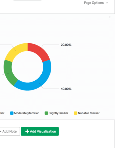 also pie chart qualtrics support rh