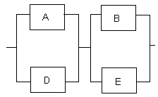Solving the Complex RBD-Series Parallel System with a