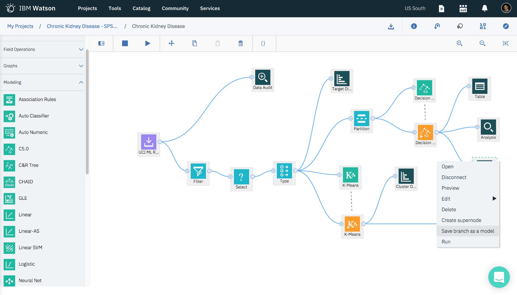 IBM SPSS® Modeler