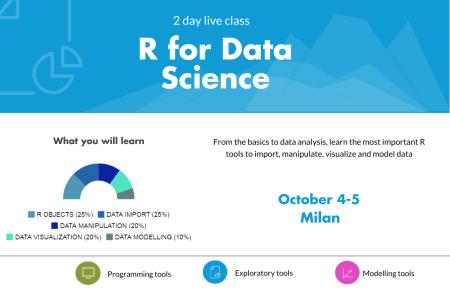 Locandina R for Data Science