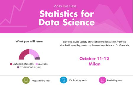 Locandina Statistics Data for Science