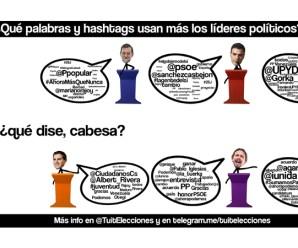 @Tuitelecciones: Las palabras y hashtags más usados por los políticos (23/05/2016)