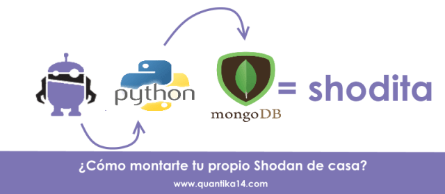 shodita-logo
