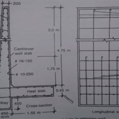 Shear Moment Diagram Cantilever Beam Atp And Adp Retaining Wall | Reinforcement Detailing Construction Tutorial