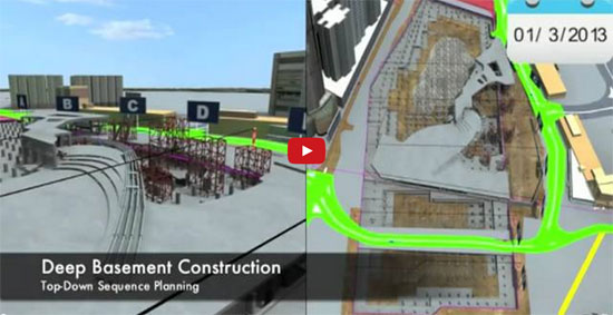 4D Simulations Civil Engineering Projects