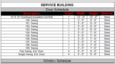 Construction Take-off sheets | Door and Window Take-off Sheets