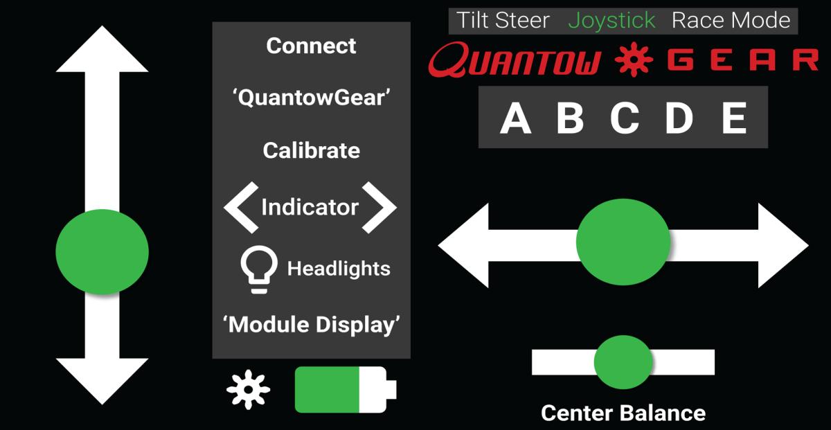 Interface7Ascreenshot