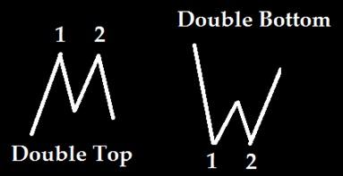 double top1