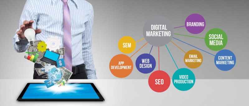 Internet Marketing And Business Development In 2017