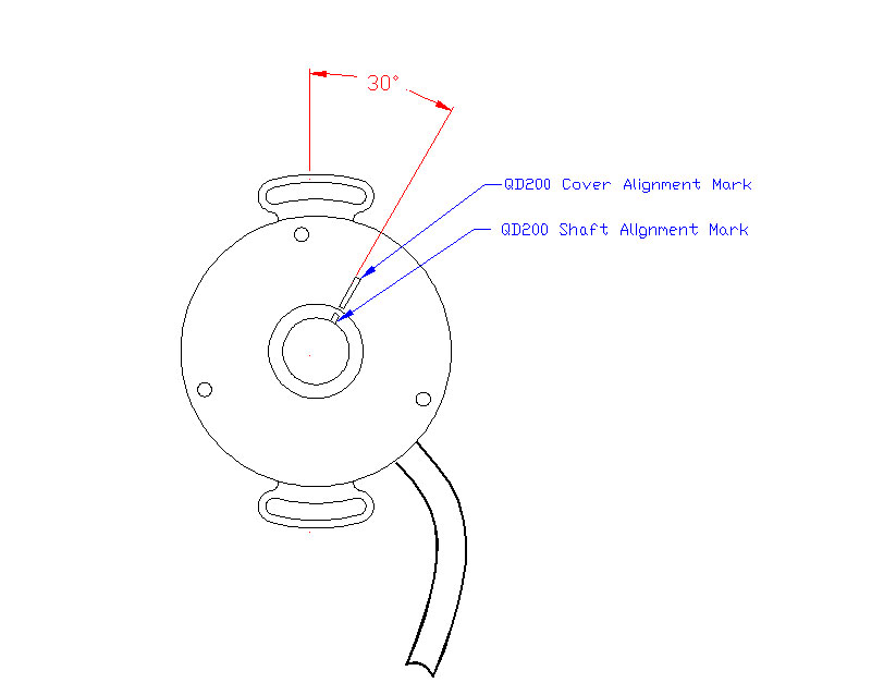 rotary encoder quantum devices inc