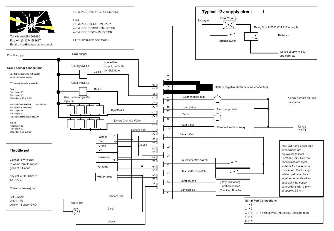 DTA engine managment instalation on Escort RST engine.