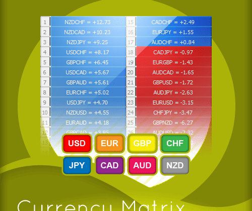 Currency matrix reveals sentiment for the British pound