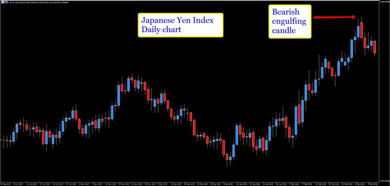 MT5 yen index