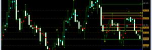 US dollar index MT5