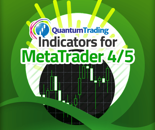 Using the Quantum Trading indicators across multiple timeframes