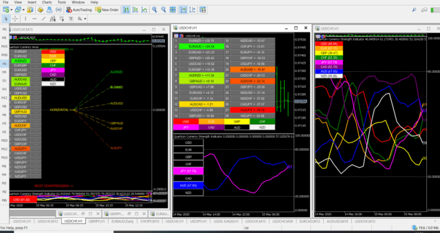 Day trading futures with MT5 platform