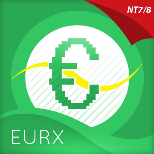 EURX Indicator for NinjaTrader
