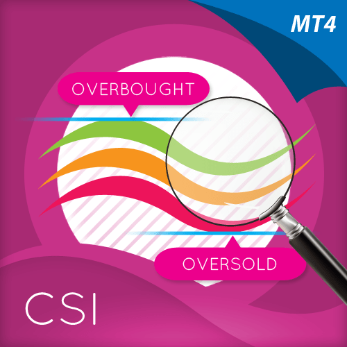 Currency Strength Indicator (CSI) for MT4