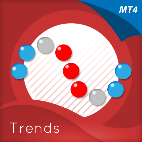 Trends Indicator for MT4