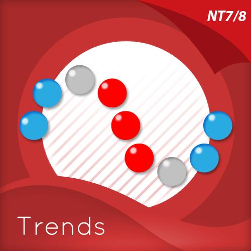 Trends Indicator for NinjaTrader