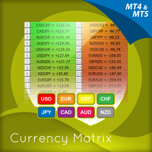 Quantum Trading Indicators for MT4 & MT5 | Learn Forex Trading at
