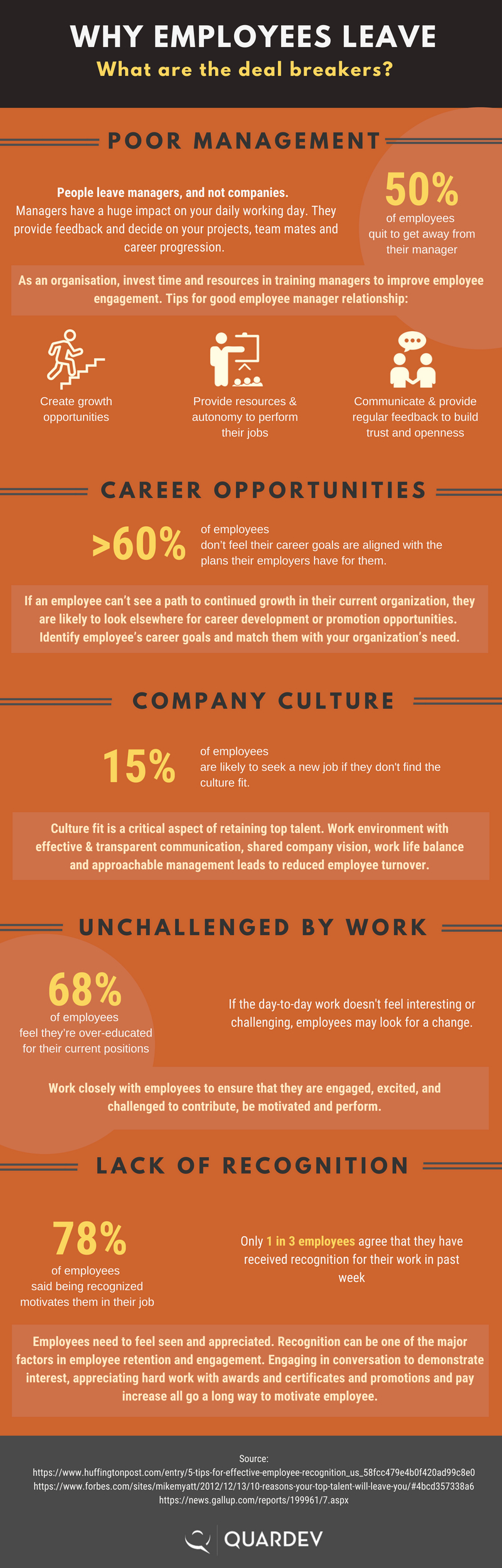 Why Employees Leave_Infographic