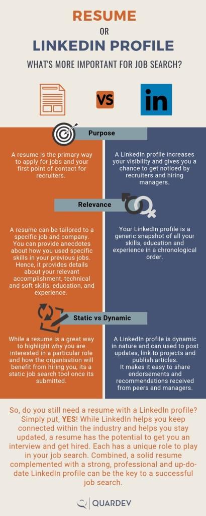 Resume vs LinkedIn profile1