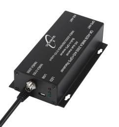 qk a028 ais receiver nmea 2000 converter gps marine ais receiver nmea multiplexer iot solutions in uk [ 1500 x 1500 Pixel ]