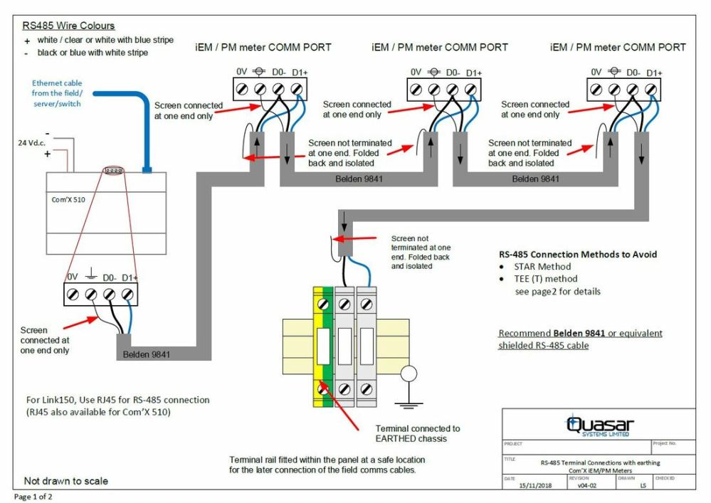 medium resolution of com x iem pm meters rs 485 communication wiring