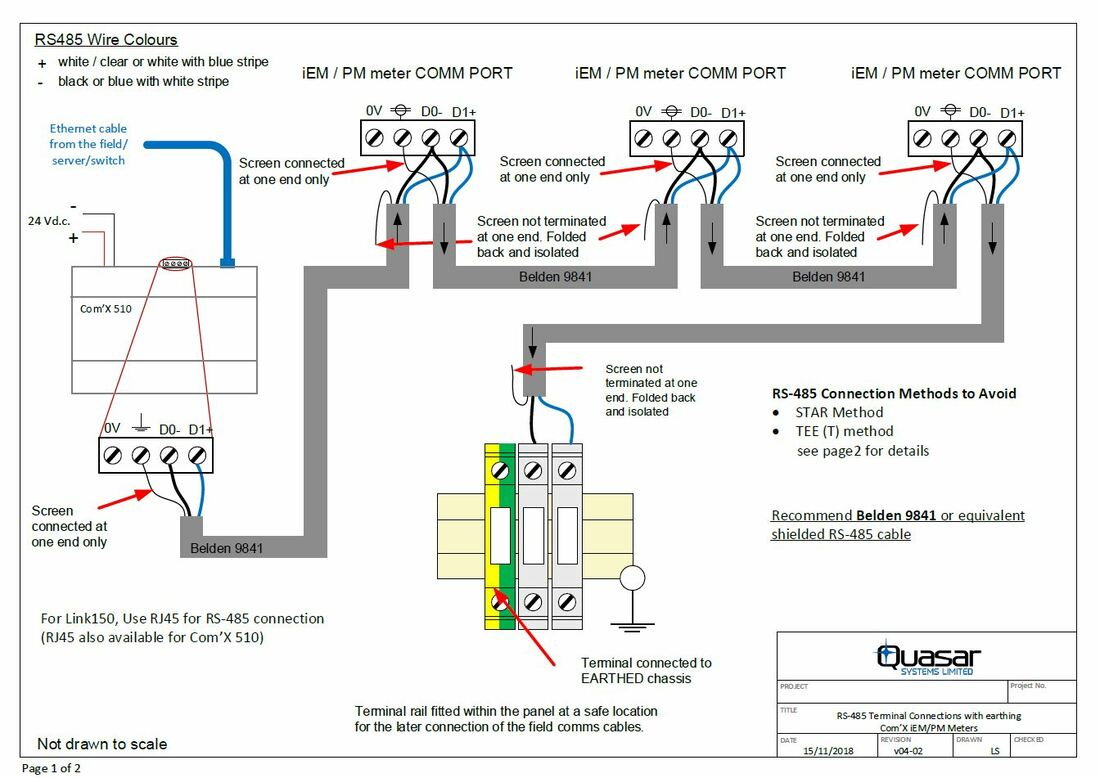 hight resolution of com x iem pm meters rs 485 communication wiring