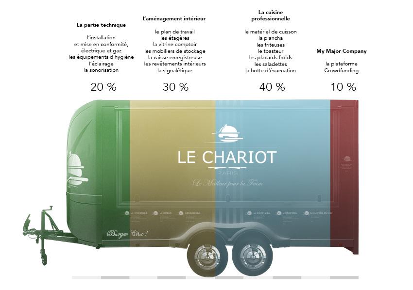 Le-Chariot-Logo-FB-30