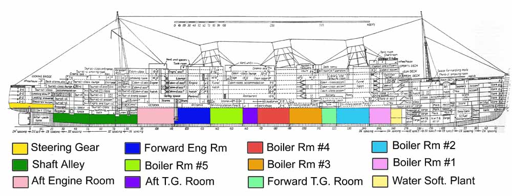 titanic class diagram 2006 dodge magnum radio wiring rms queen mary ship - history, specifications, facts