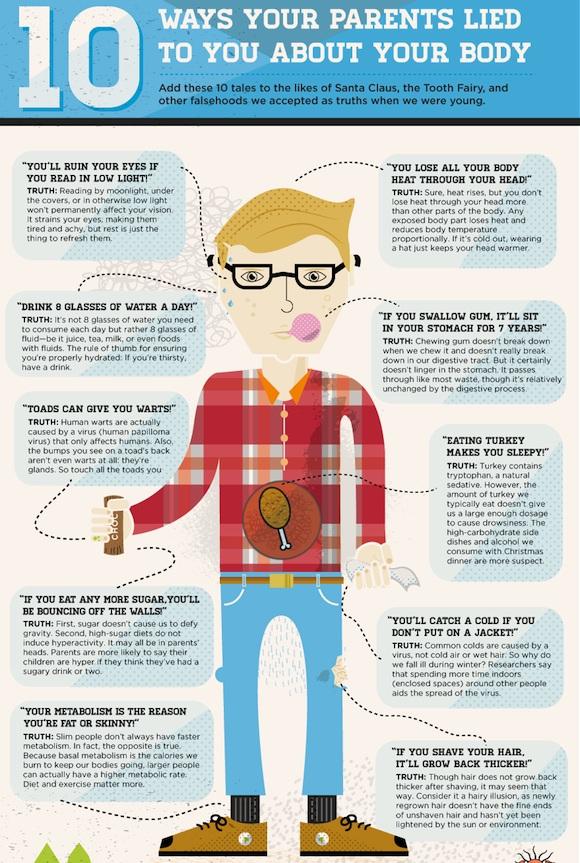 10 mitos sobre tu cuerpo