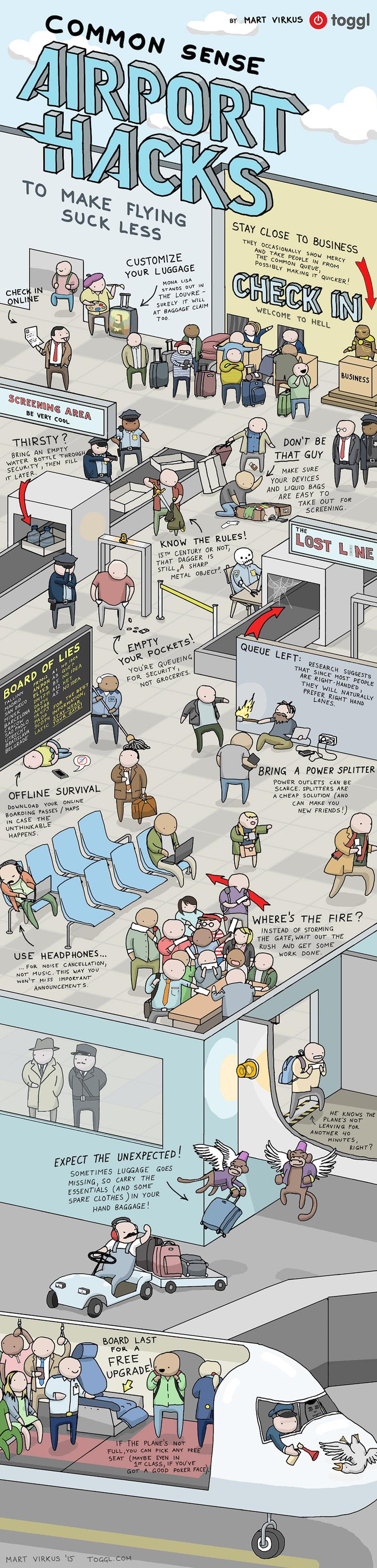 Trucos de aeropuerto para viajar mejor