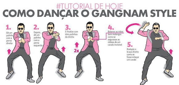 Aprender a bailar Gangnam Style