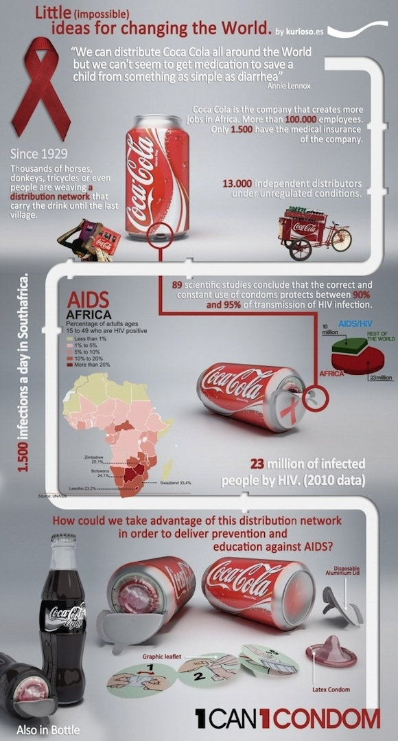 Cambiar el mundo con Coca-Cola
