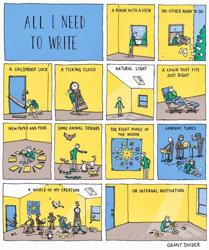 Lo que necesito para escribir